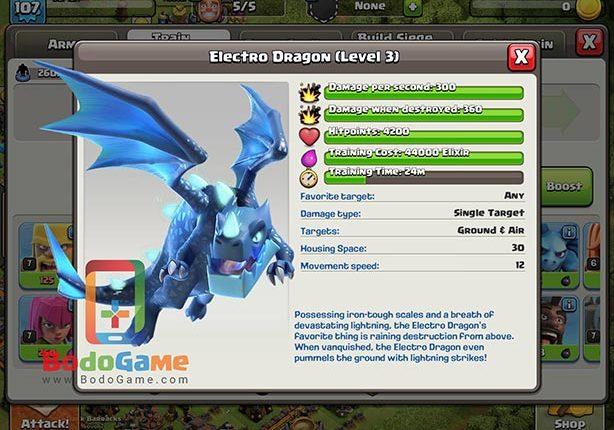 electro-dragon-info-tab-Bodogame