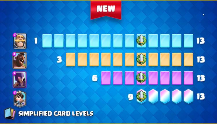 card_level